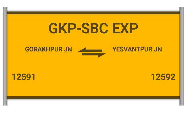 GKP YPR EXPRESS - 12591 Train Schedule